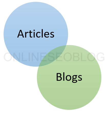 Blog Vs Article Submission