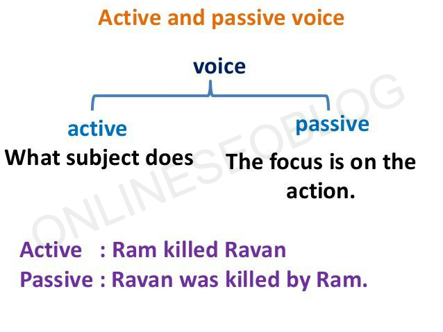 Important difference between active and passive voice